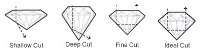 Denatale_Diamond_IdealCut