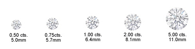 Denatale_Diamond_Size