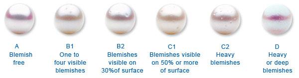 Denatale_Pearls_Surface
